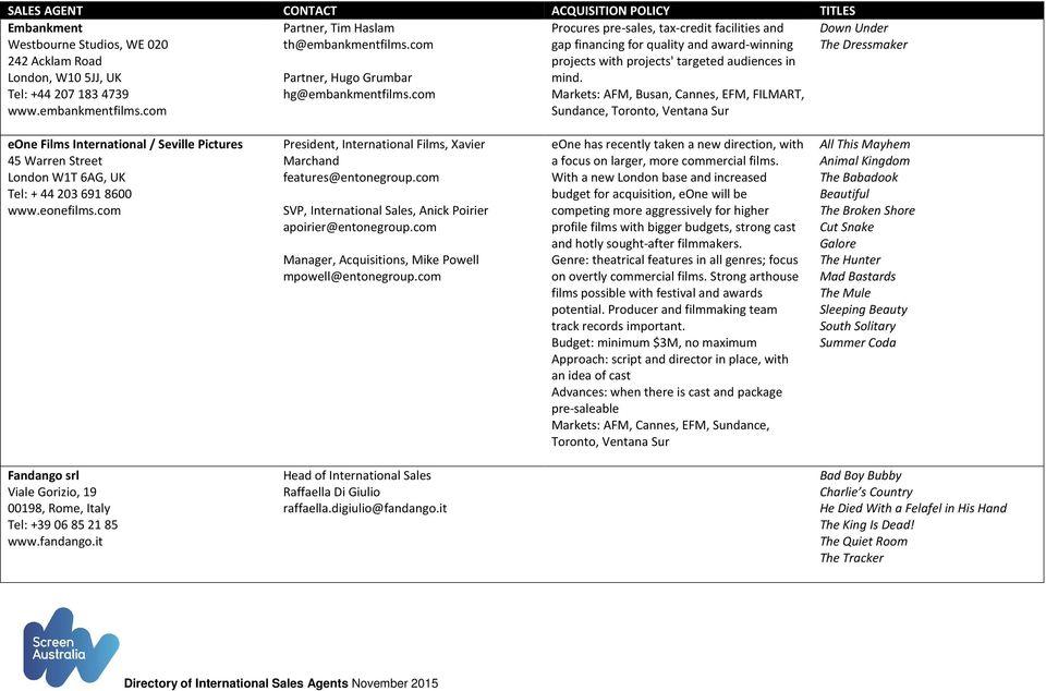 Directory of INTERNATIONAL SALES AGENTS - PDF