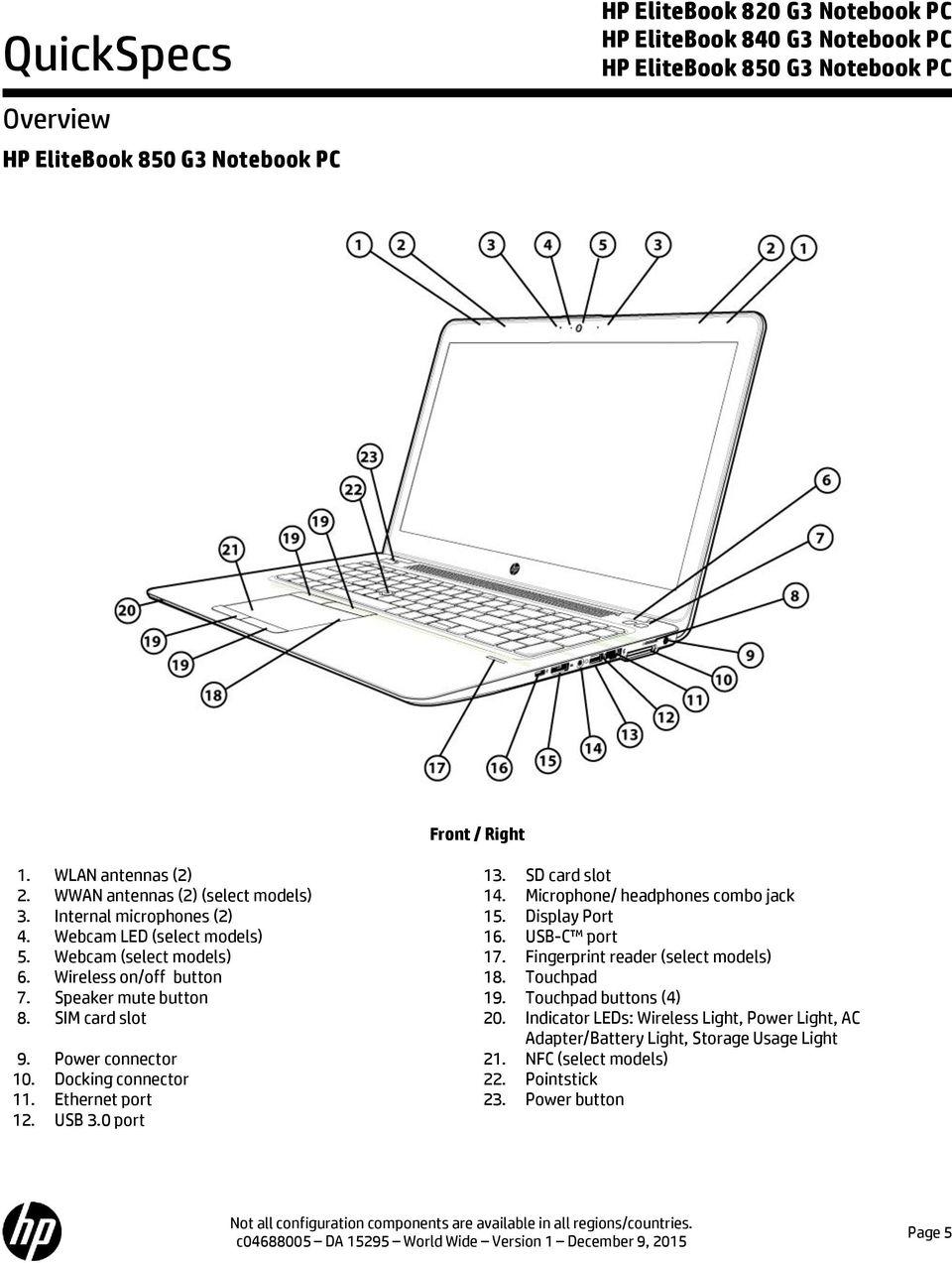 hp elite x2 diagram
