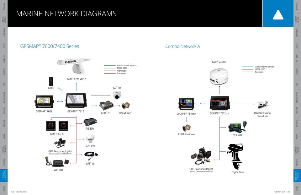 garmin gsd 20 wiring diagram