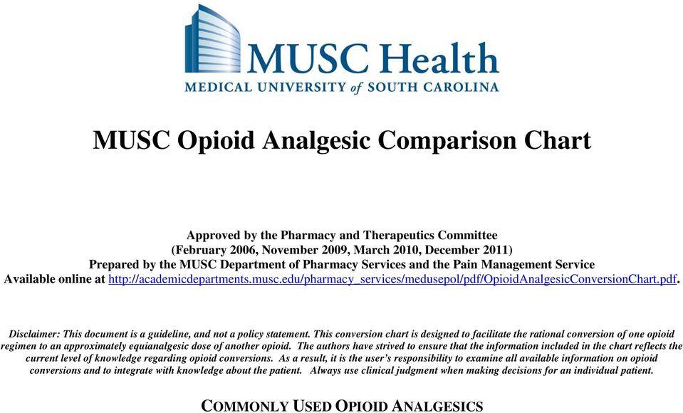 MUSC Opioid Analgesic Comparison Chart - PDF