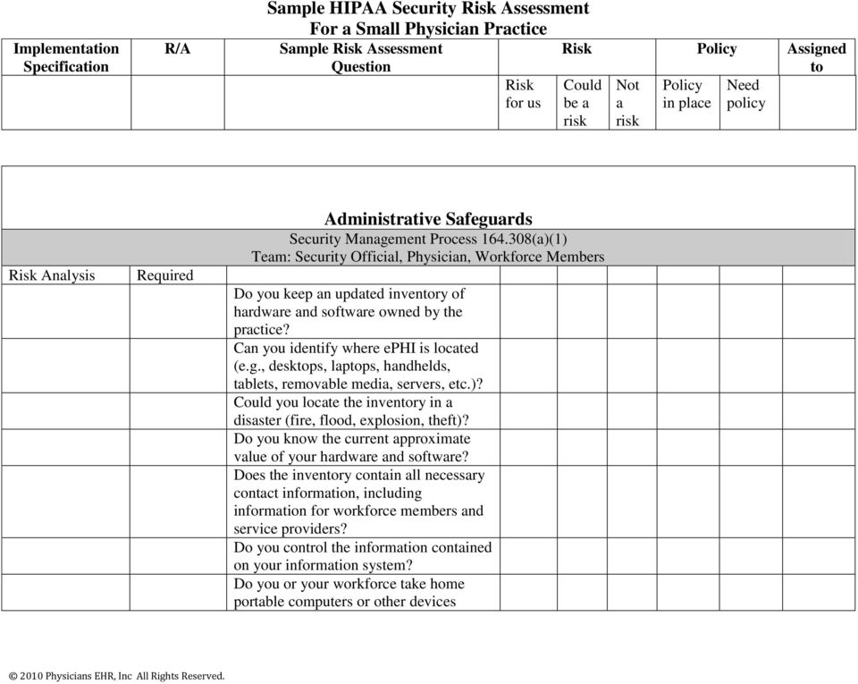 Appendix 4-2 Sample HIPAA Security Risk Assessment For a Small - sample security risk assessment