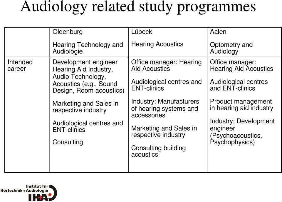 Research proposal sample applied linguistics pdf \u2013 Essays Examples