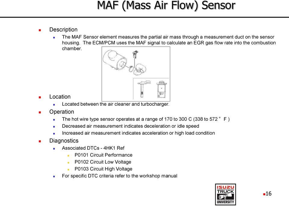 P2123 Gmc Wiring Diagram Schematic Diagram Schematic Wiring Diagram
