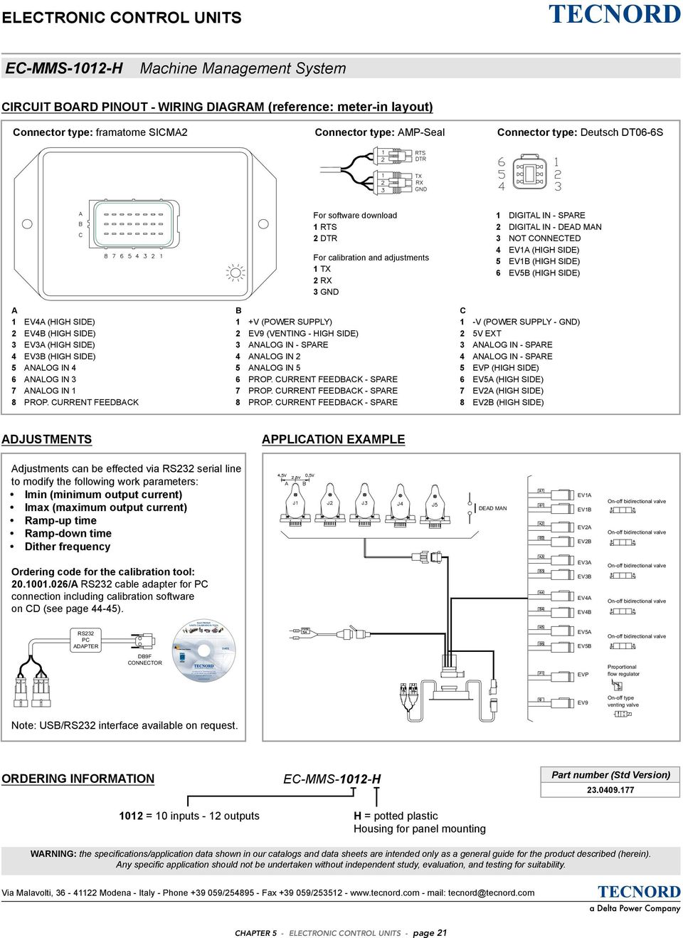 M19 Wiring Diagram Source Parallel Output Todays A Homeline Service Panel