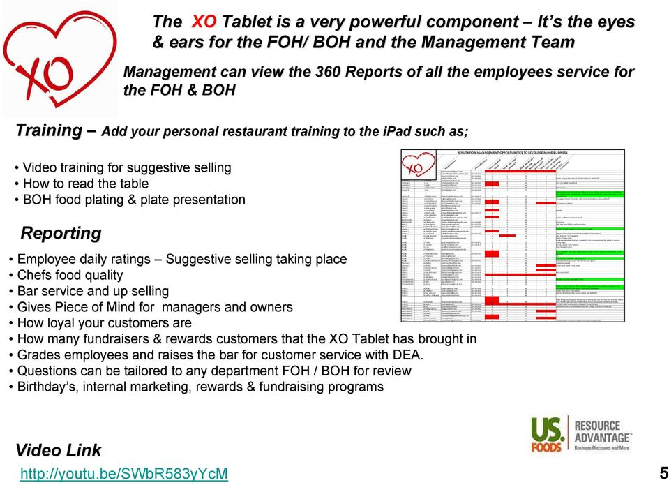 Meet the XO Tablet, a reputation management tool This revolutionary