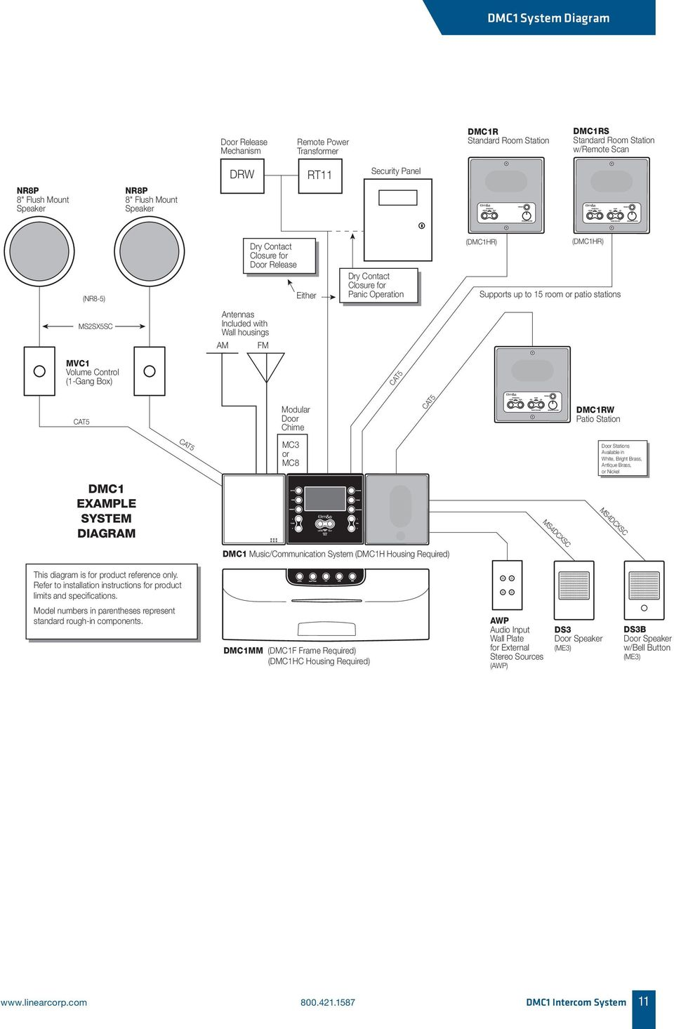 security system cat5 wire diagram