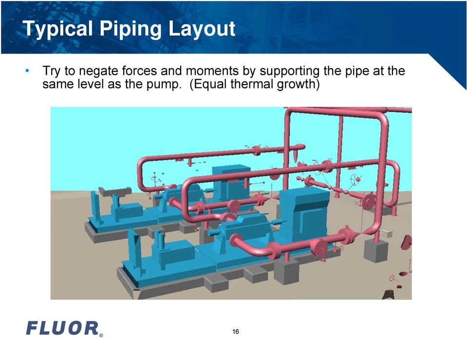 Nozzle Loads, Piping Stresses, and the Effect of Piping on Equipment