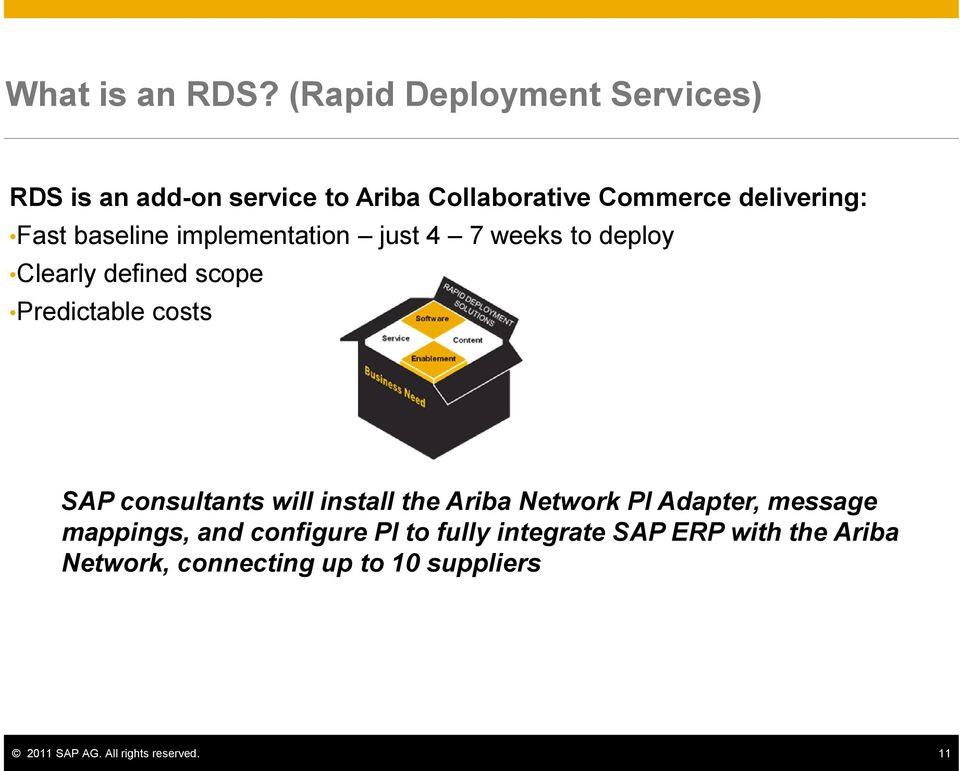 Ariba Network Integration to SAP ECC - PDF