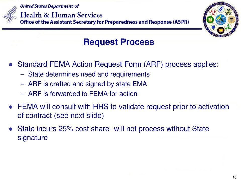 FEMA National Ambulance Contract - PDF