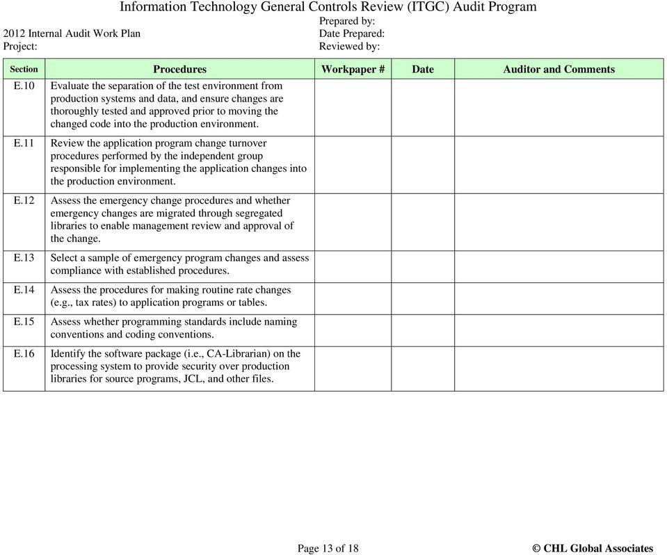 Information Technology General Controls Review (ITGC) Audit Program