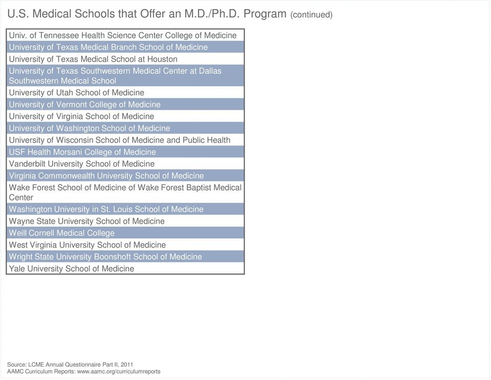 Combined Degrees, Early Acceptance Offered by US Medical Schools - PDF