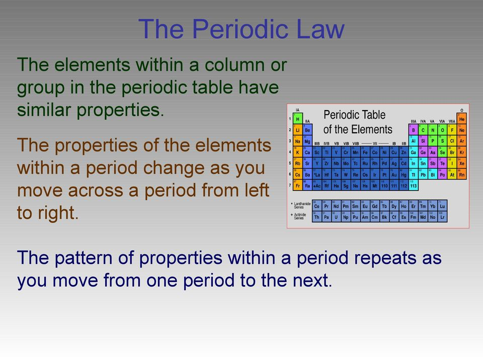 Chapter 6 The Periodic Table - PDF