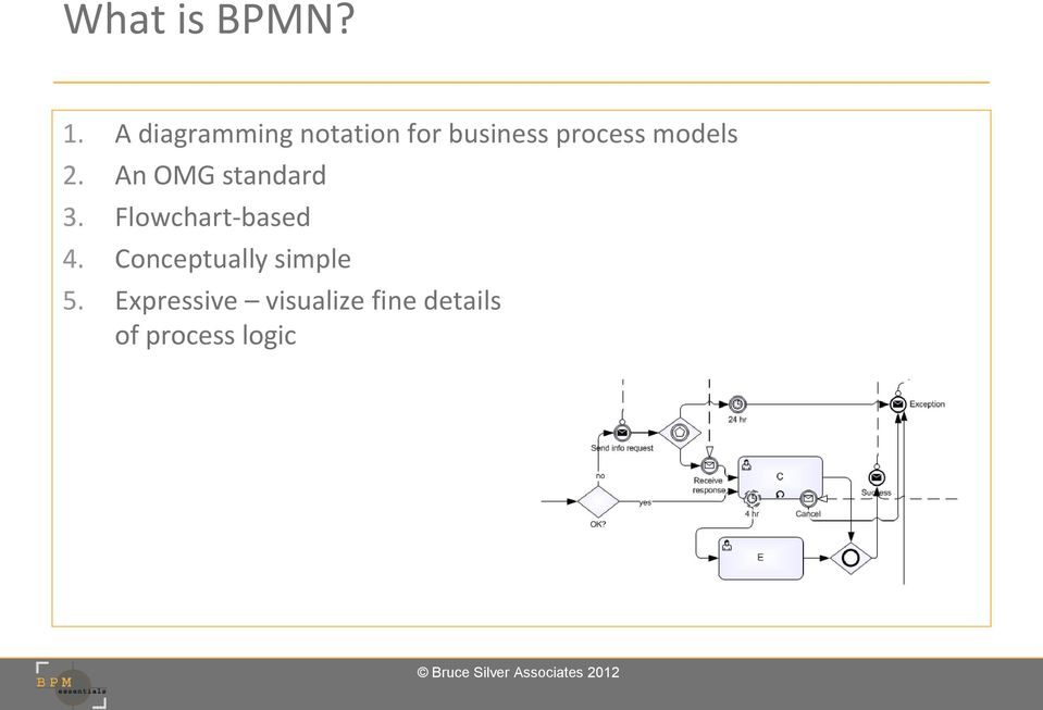 Business Process Modeling Notation Bruce Silver Principal
