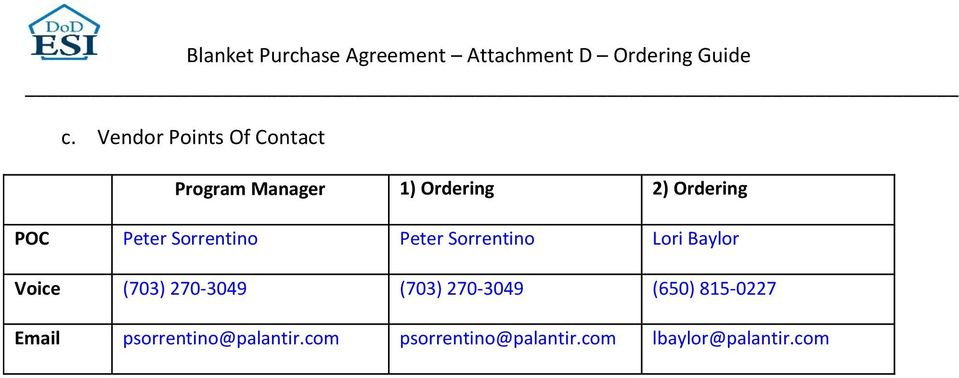Palantir Software Enterprise Software Agreement Blanket Purchase