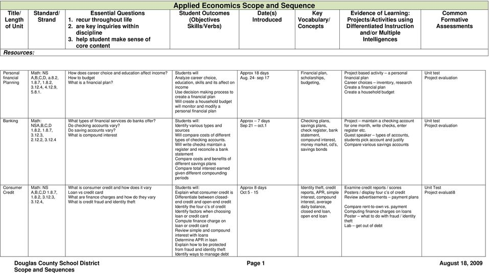 Applied Economics Scope and Sequence Student Outcomes (Objectives