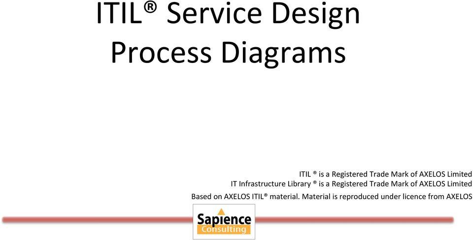 ITIL Service Design Process Diagrams - PDF