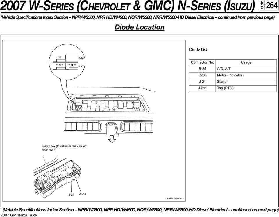 2007 W-SERIES (CHEVROLET  GMC) N-SERIES (ISUZU) 250 NPR/W3500, NPR