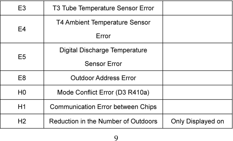 Midea Air Conditioner Wiring Diagram Electrical Circuit Electrical