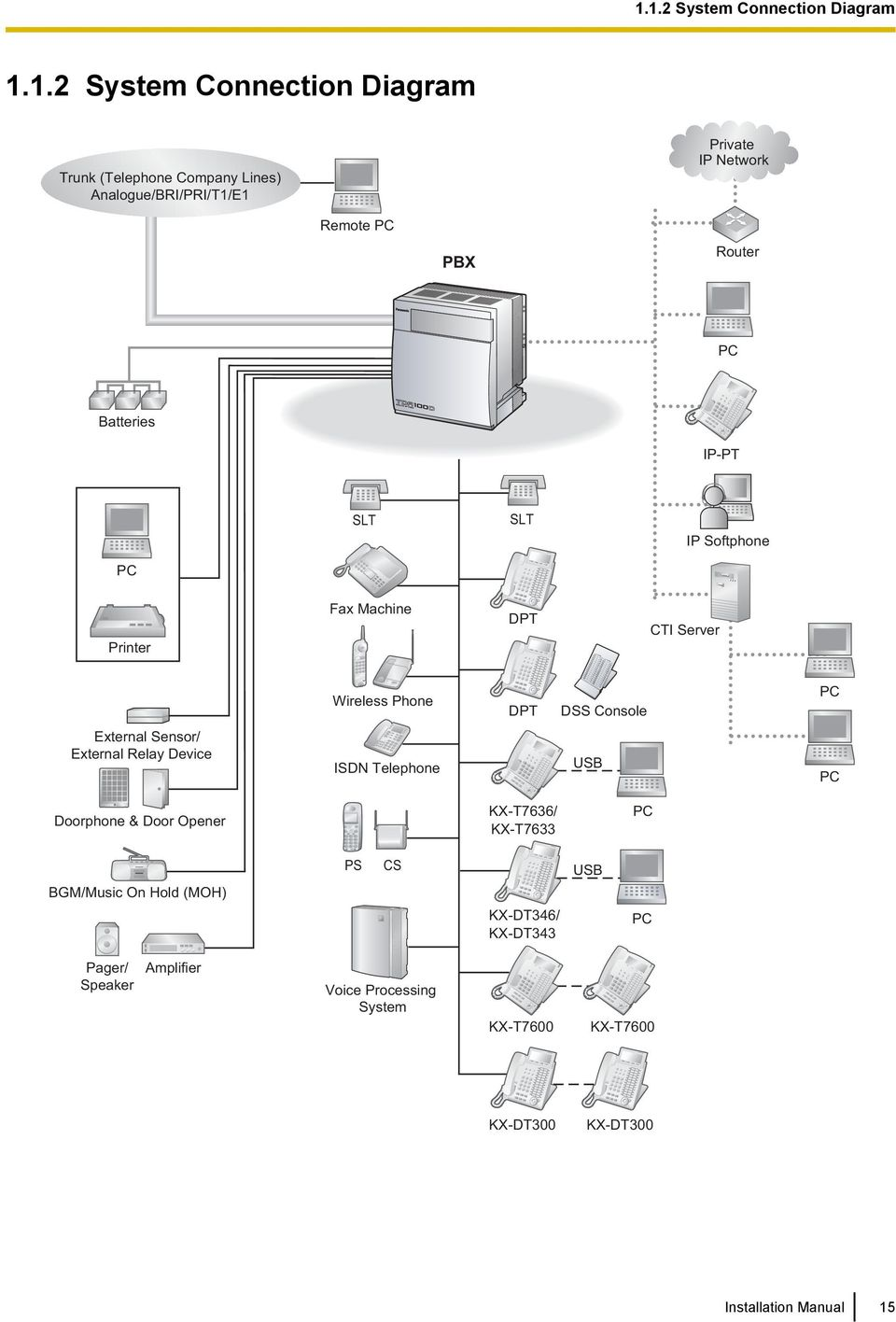 for phone system installation diagram