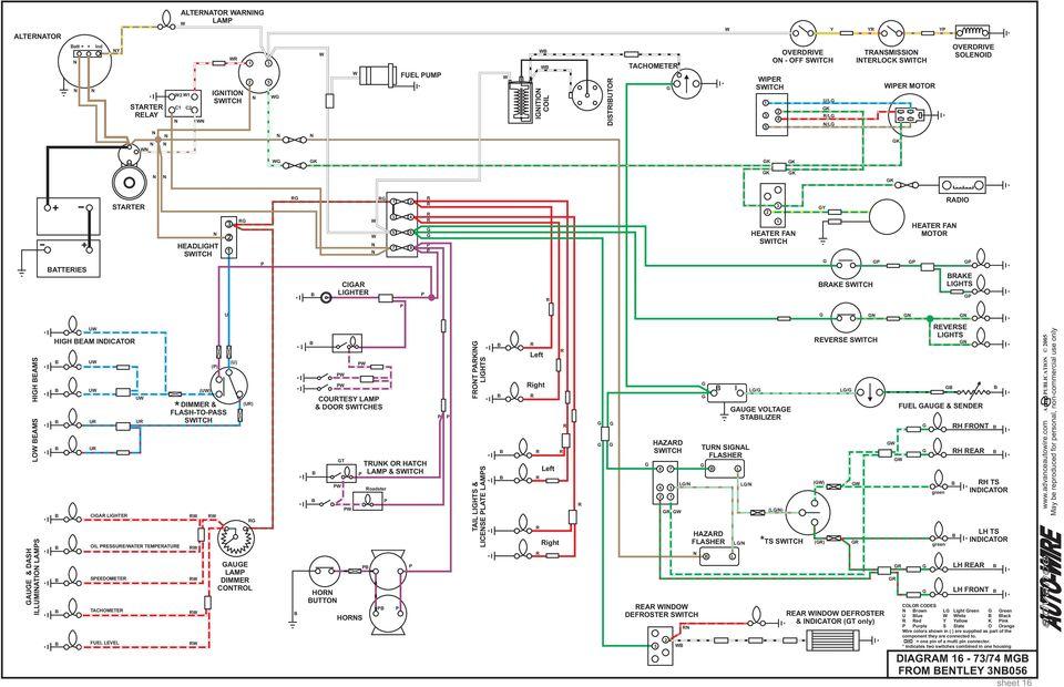 MGB, MGC, MGBV8 WIRING DIAGRAMS - PDF