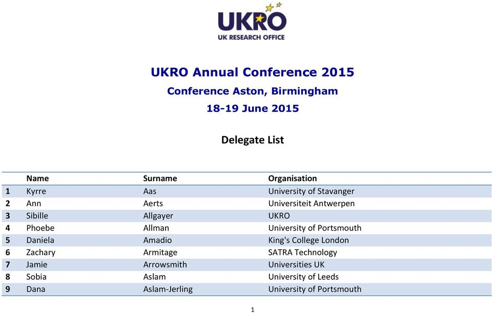 UKRO Annual Conference Delegate List - PDF