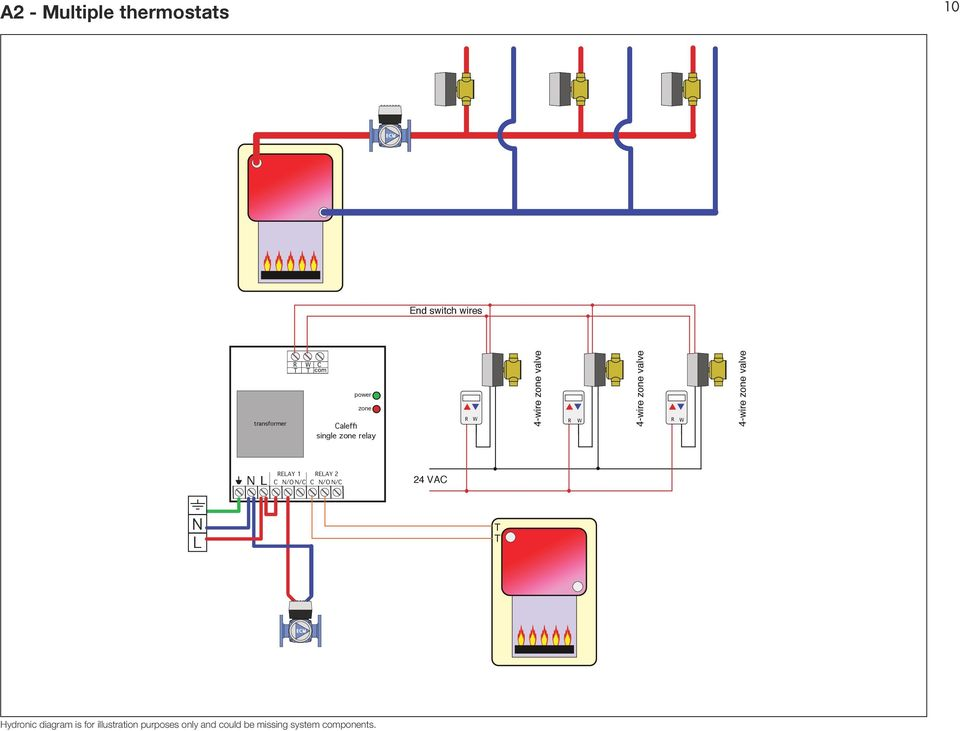 WIRING GUIDE Form rev1 Certified to CSA C22-2 No24 Conforms to