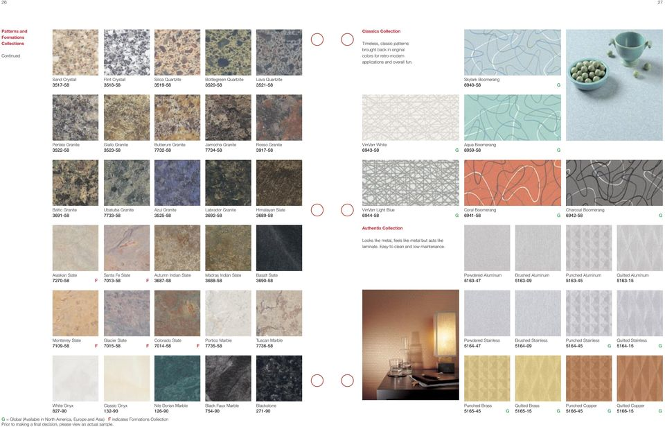 Formica Corporation celebrates individual expressions with