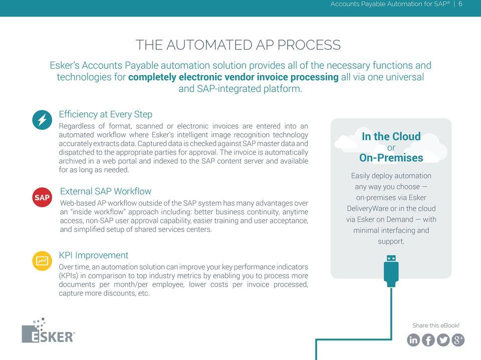 ACCOUNTS PAYABLE AUTOMATION FOR SAP - PDF