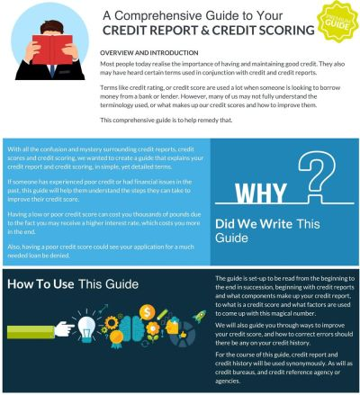 A Comprehensive Guide to Your CREDIT REPORT & CREDIT SCORING - PDF