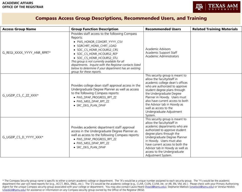 Compass Access Group Descriptions, Recommended Users, and Training - PDF