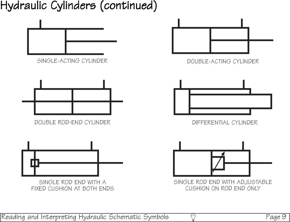 The Secret of Hydraulic Schematics BTPHydraulics - PDF