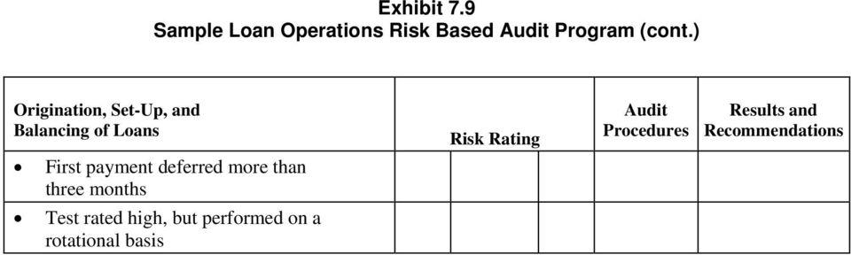 Exhibit 79 Sample Loan Operations Risk Based Audit Program - PDF