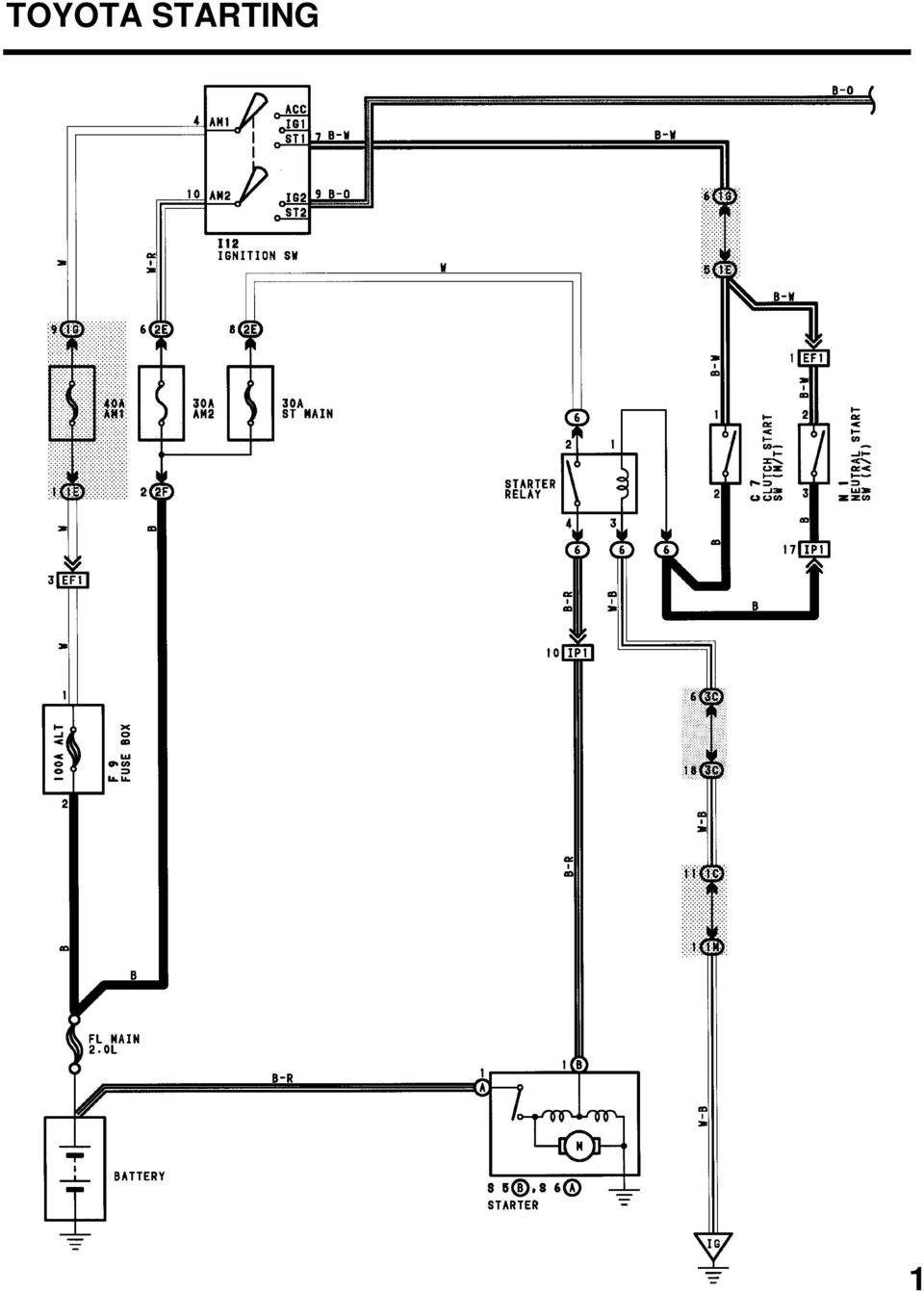 ep82 ecu wiring diagram