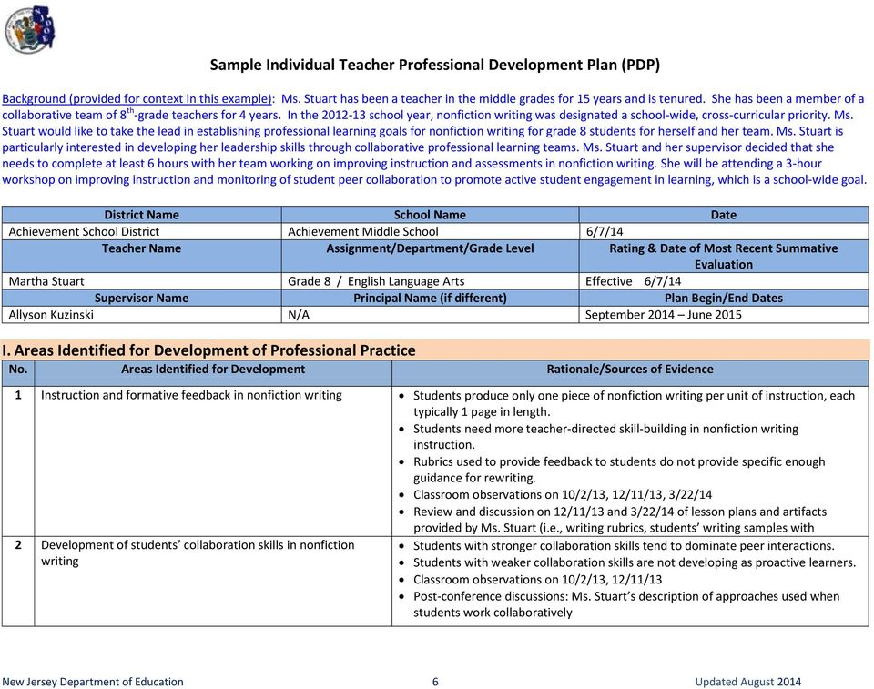 Optional Teacher Professional Development Plan (PDP) Template and - pdp plan example