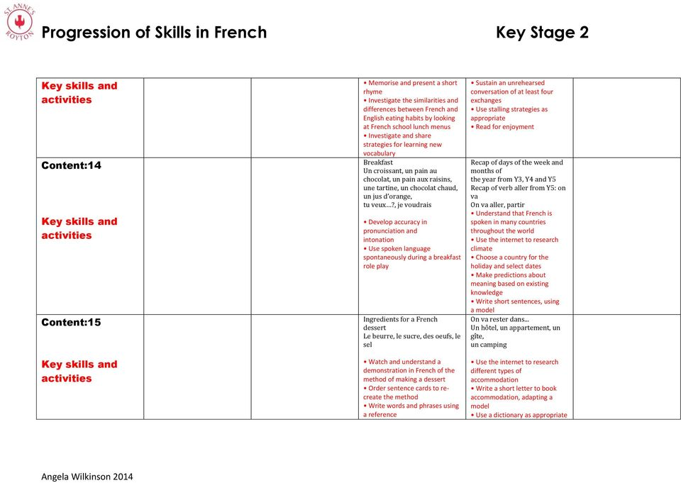 Progression of Skills in French Key Stage 2 - PDF