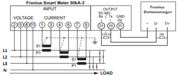 fronius smart meter 63a 3 wiring diagram