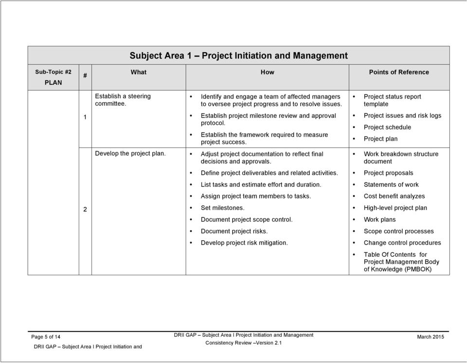 Subject Area 1 Project Initiation and Management - PDF