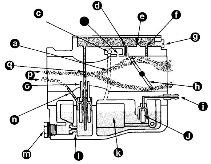 honda bf90 wiring diagram