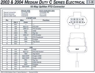 gm upfitter electrical diagrams