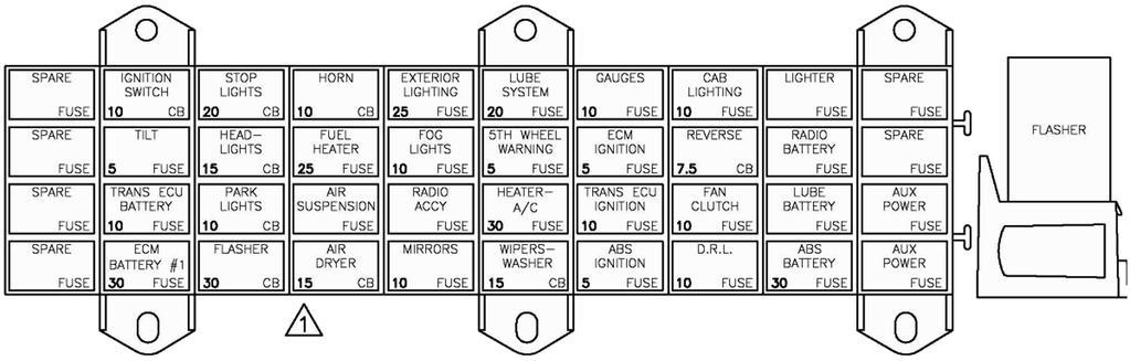 Ottawa Fuse Box - Schema Wiring Diagram