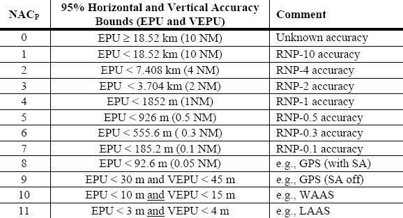 Mode 5 Level 2 Broadcast (M5L2-B) - PDF