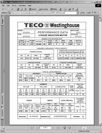 Teco-westinghouse motors  drives - PDF