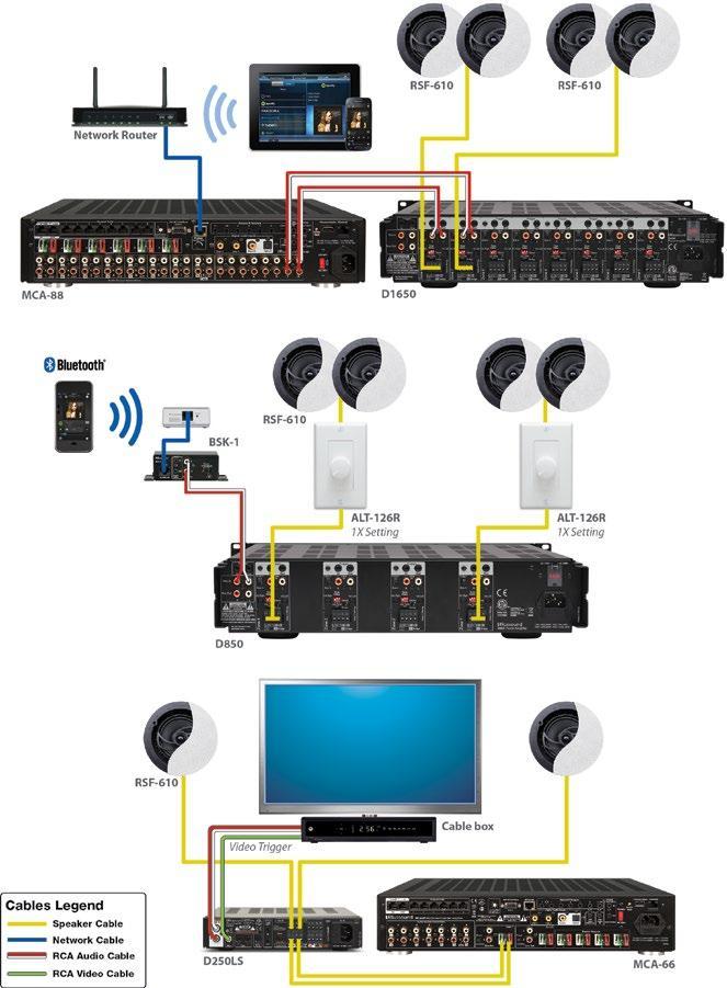 Russound Wiring Diagram - Wiring Diagram Data EXPERT