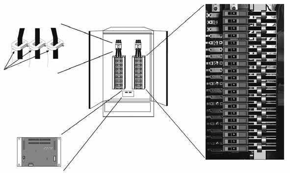 Electrical network management PowerLogic System Energy management