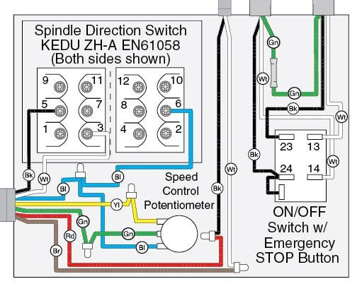 Kedu Switch Wiring Diagram Download Wiring Diagram