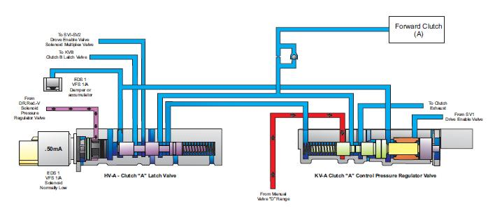 6r140 Transmission Wiring Diagram Schematic Diagram Electronic