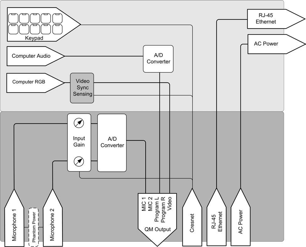 Crestron QM-FTCC QuickMedia FlipTop Computer Center Operations