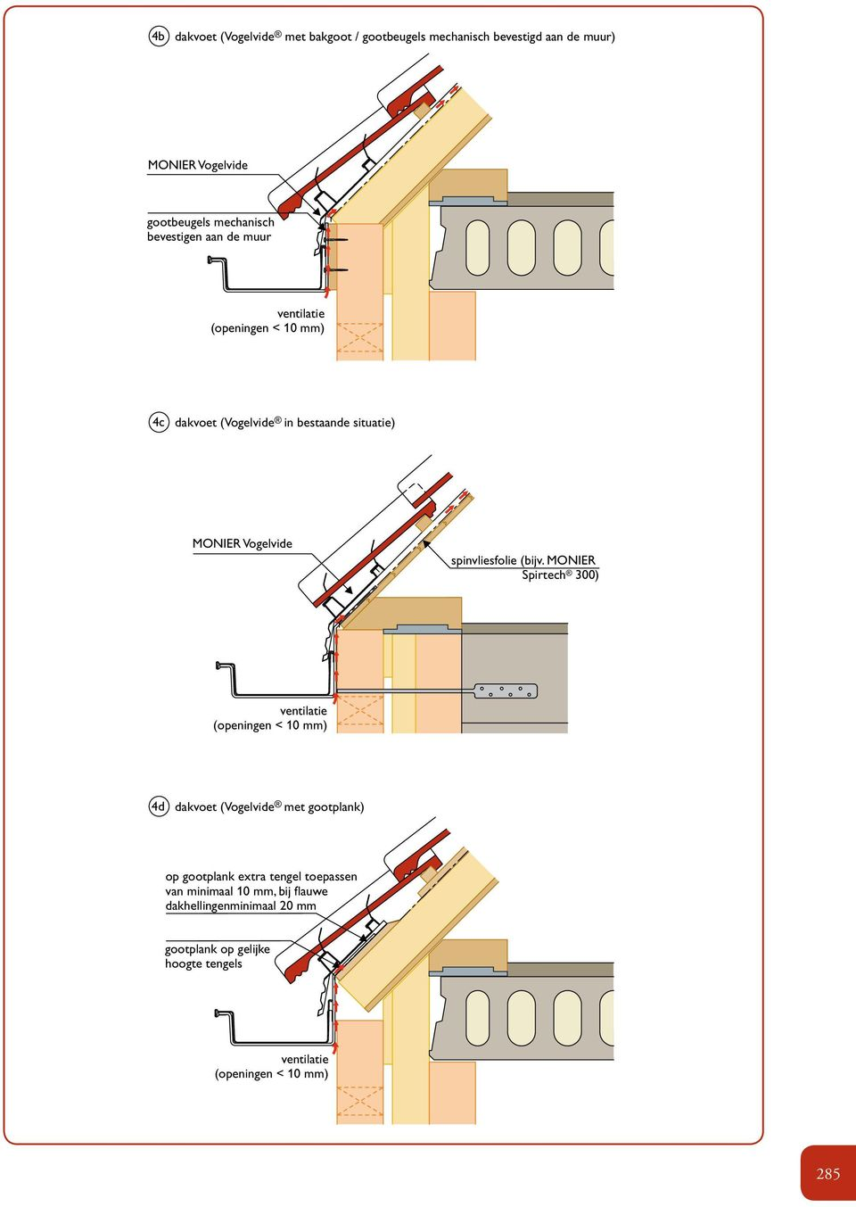 Panlatten Monteren Daktechniek More Power To Your Roof Monier Th 09 10 3 Pdf