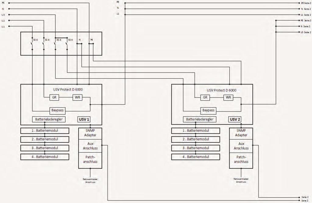 ➤ Diagram Dual Humbucker Split Wiring Diagram BEVERLY-CARTER