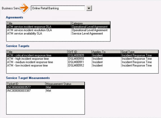 Viewing business services using the Service Level Manager dashboard